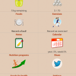 """""""Lose weight without dieting"""" Android app"""